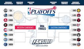 NBAplayoffs